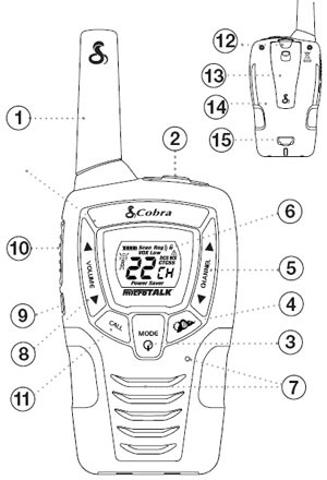 Controls and Indicators of Cobra 23 Mile GMRS/FRS CXT930