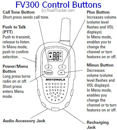 giant motorola 10 mile 22ch gmrs radio fv300 rh roadtrucker com motorola talkabout t5725 user manual motorola talkabout t6222 user manual
