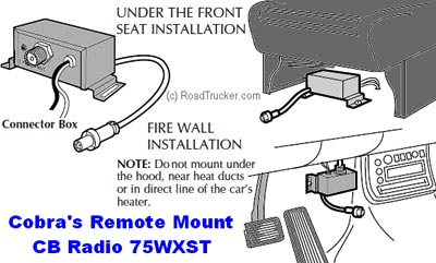 Installation for Cobra Remote Mount HH-75WXST