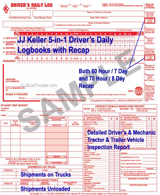 Jj Keller In Duplicate DriverS Daily Logbooks
