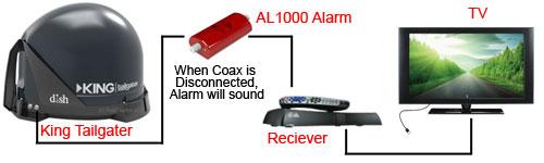 tailgater ii portable satellite tv antenna automatic setup. Black Bedroom Furniture Sets. Home Design Ideas