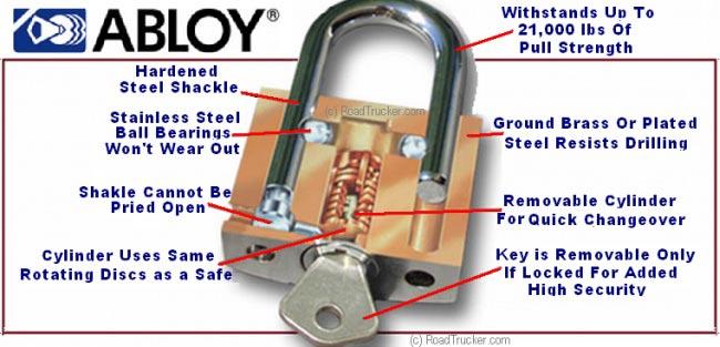 Enforcer Cargogard Portable Roll Up Door Lock And Guard