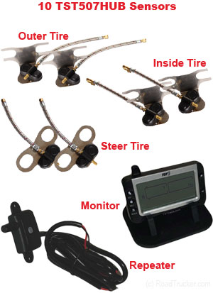 10 Flow-Through Sensors TPMS Drop & Hook Repeater