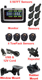 6 Flow Through Sensor RV Kit w/4 Tire Tow Kit & Repeater