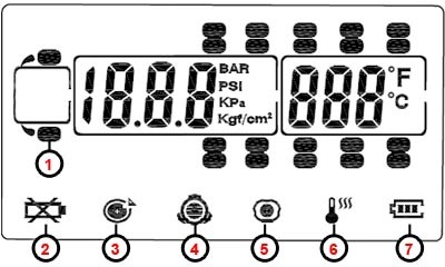 Monitor Indicators