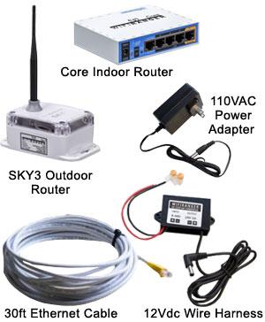 Sky3 Outdoor & Core Indoor WiFi Router Pack